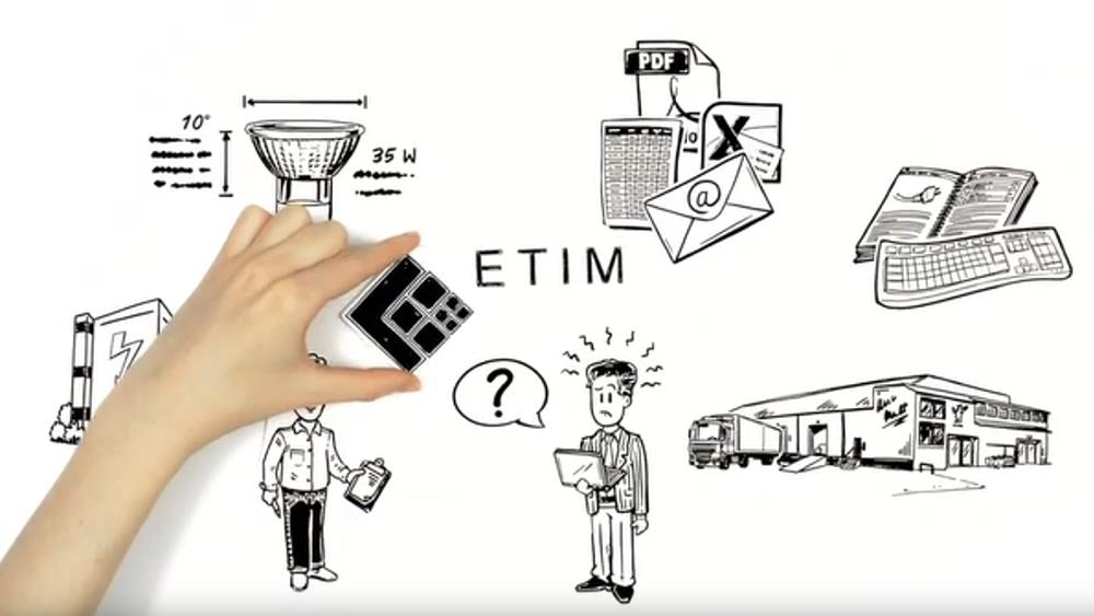 What is ETIM? image