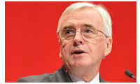 Carbon emissions: Shadow Chancellor reassures the BMF image